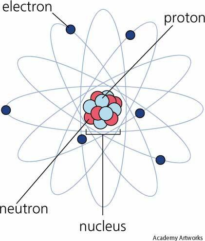 Image of an atom